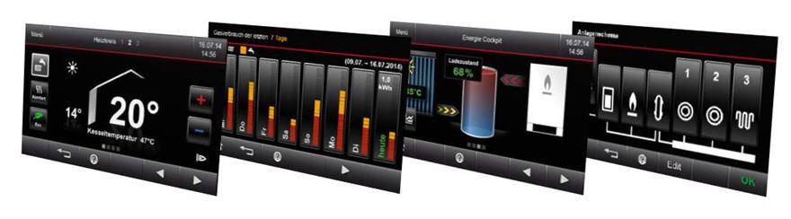 System zarządzania energią